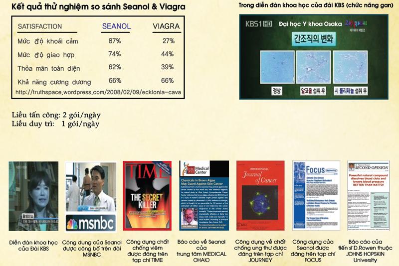 Kết quả thử nghiệm lâm sàng về khả năng tăng cường sinh lý so vớ Virgara